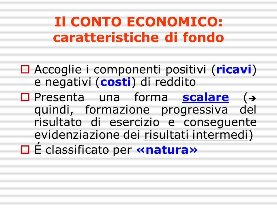 Il CONTO ECONOMICO: caratteristiche di fondo Accoglie i componenti positivi (ricavi) e negativi (costi) di reddito Presenta una forma scalare ( quindi