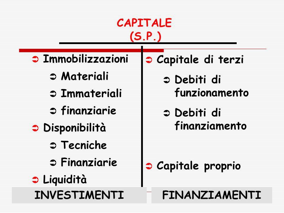8 Capitale di terzi Debiti di funzionamento Debiti di finanziamento Capitale proprio FINANZIAMENTI CAPITALE (S.P.) Immobilizzazioni Materiali Immateri