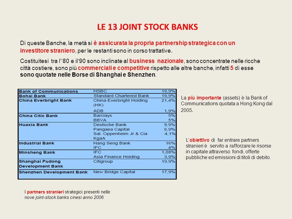 LE 13 JOINT STOCK BANKS Di queste Banche, la metà si è assicurata la propria partnership strategica con un investitore straniero, per le restanti sono