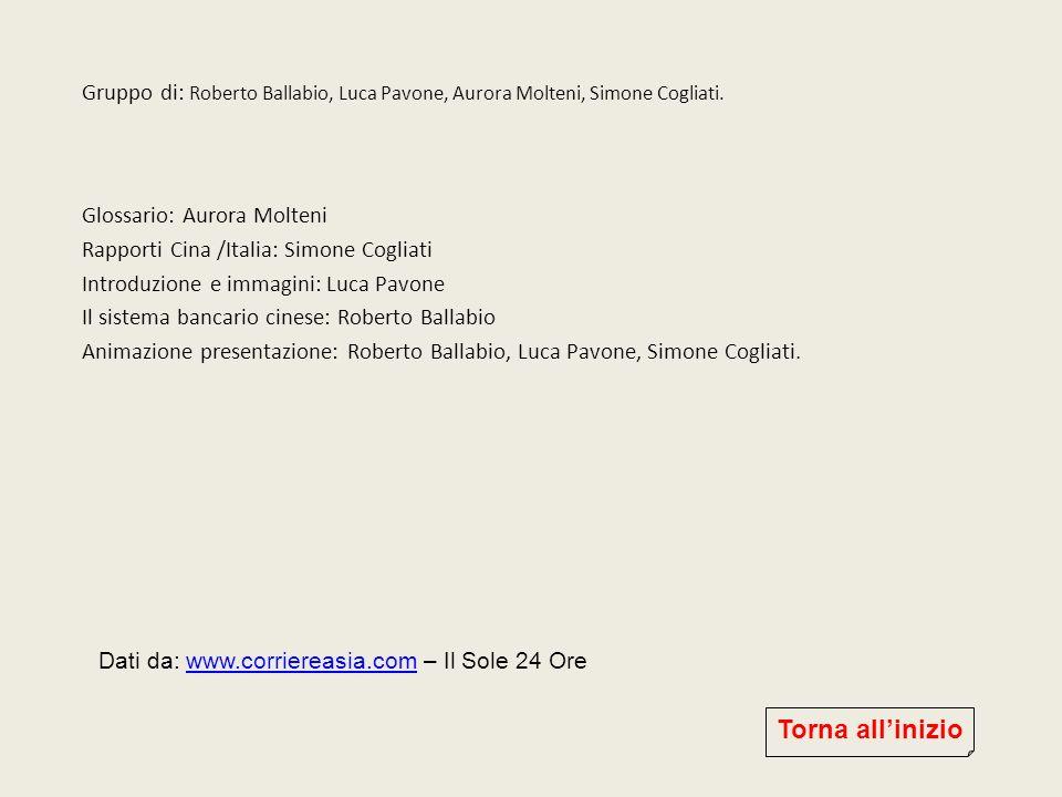 Gruppo di: Roberto Ballabio, Luca Pavone, Aurora Molteni, Simone Cogliati. Glossario: Aurora Molteni Rapporti Cina /Italia: Simone Cogliati Introduzio