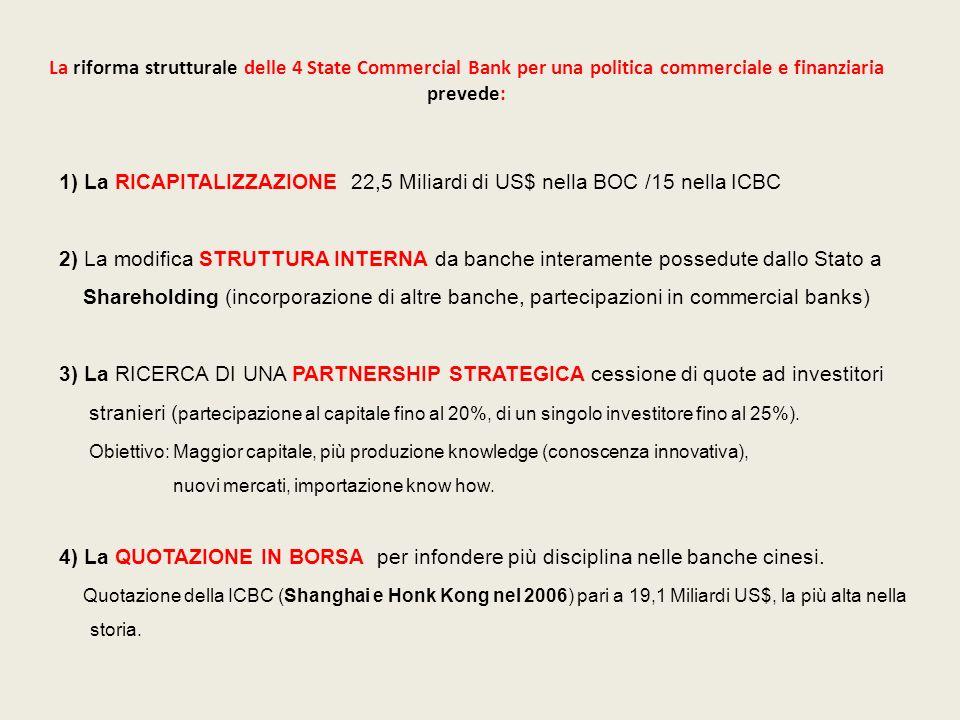 La riforma strutturale delle 4 State Commercial Bank per una politica commerciale e finanziaria prevede: 1) La RICAPITALIZZAZIONE 22,5 Miliardi di US$