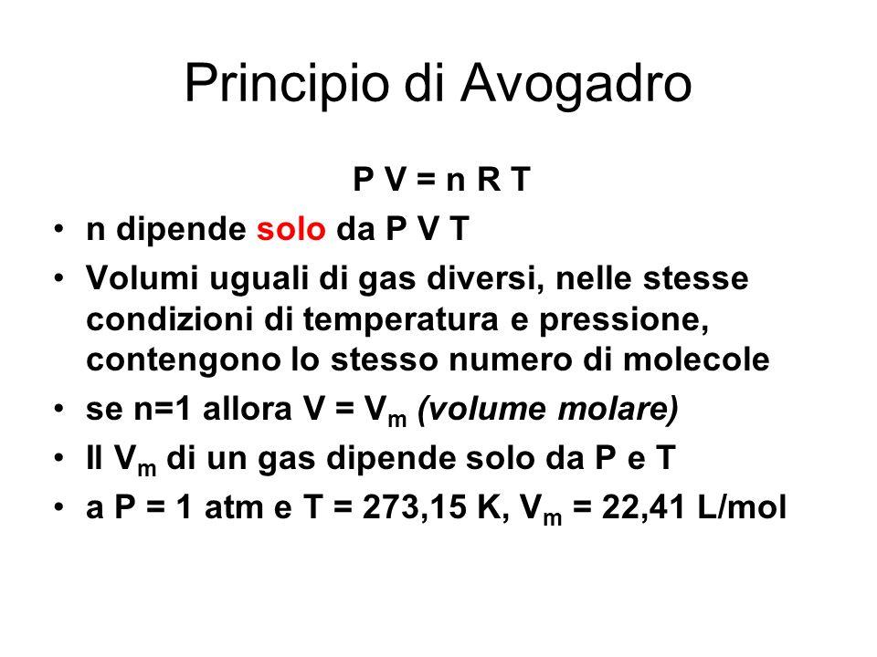 Principio di Avogadro P V = n R T n dipende solo da P V T Volumi uguali di gas diversi, nelle stesse condizioni di temperatura e pressione, contengono