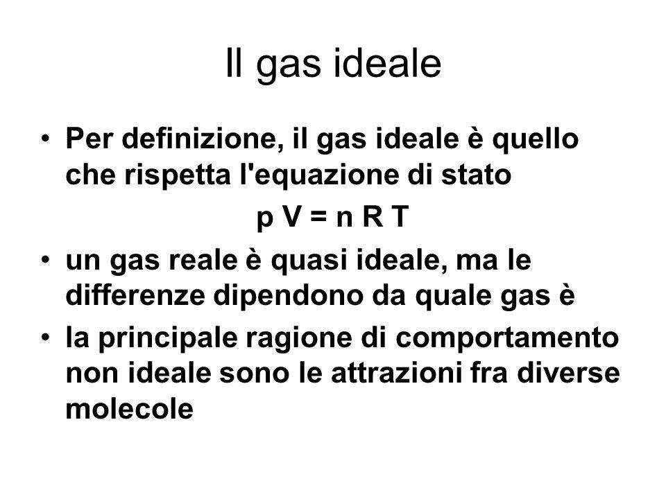 Il gas ideale Per definizione, il gas ideale è quello che rispetta l'equazione di stato p V = n R T un gas reale è quasi ideale, ma le differenze dipe