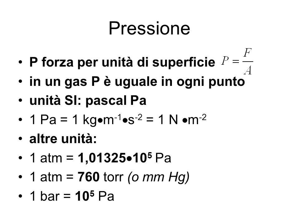 Pressione P forza per unità di superficie in un gas P è uguale in ogni punto unità SI: pascal Pa 1 Pa = 1 kg m -1 s -2 = 1 N m -2 altre unità: 1 atm =