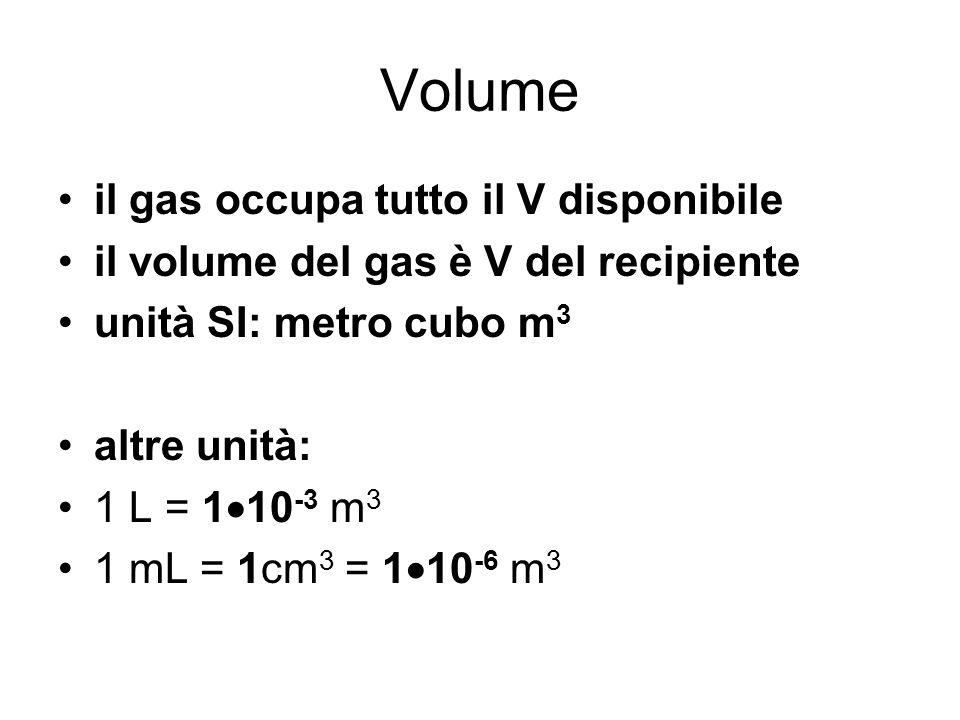 Volume il gas occupa tutto il V disponibile il volume del gas è V del recipiente unità SI: metro cubo m 3 altre unità: 1 L = 1 10 -3 m 3 1 mL = 1cm 3