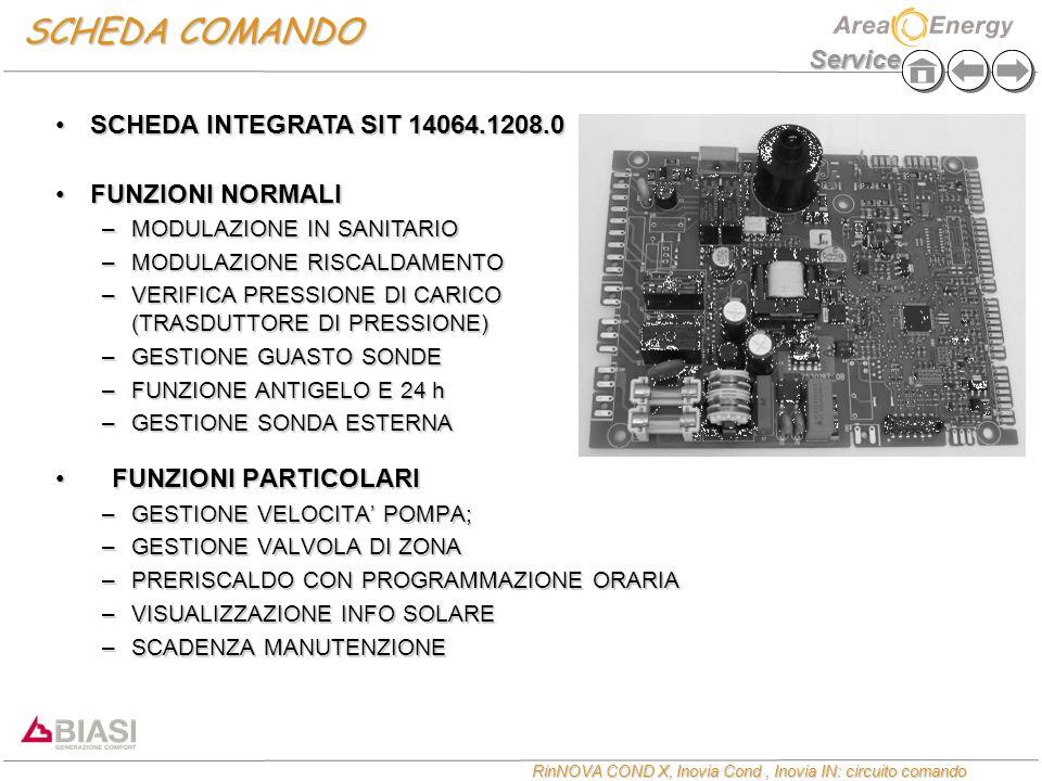 Service RinNOVA COND X, Inovia Cond, Inovia IN: circuito comando SCHEDA INTEGRATA SIT 14064.1208.0SCHEDA INTEGRATA SIT 14064.1208.0 FUNZIONI NORMALIFU