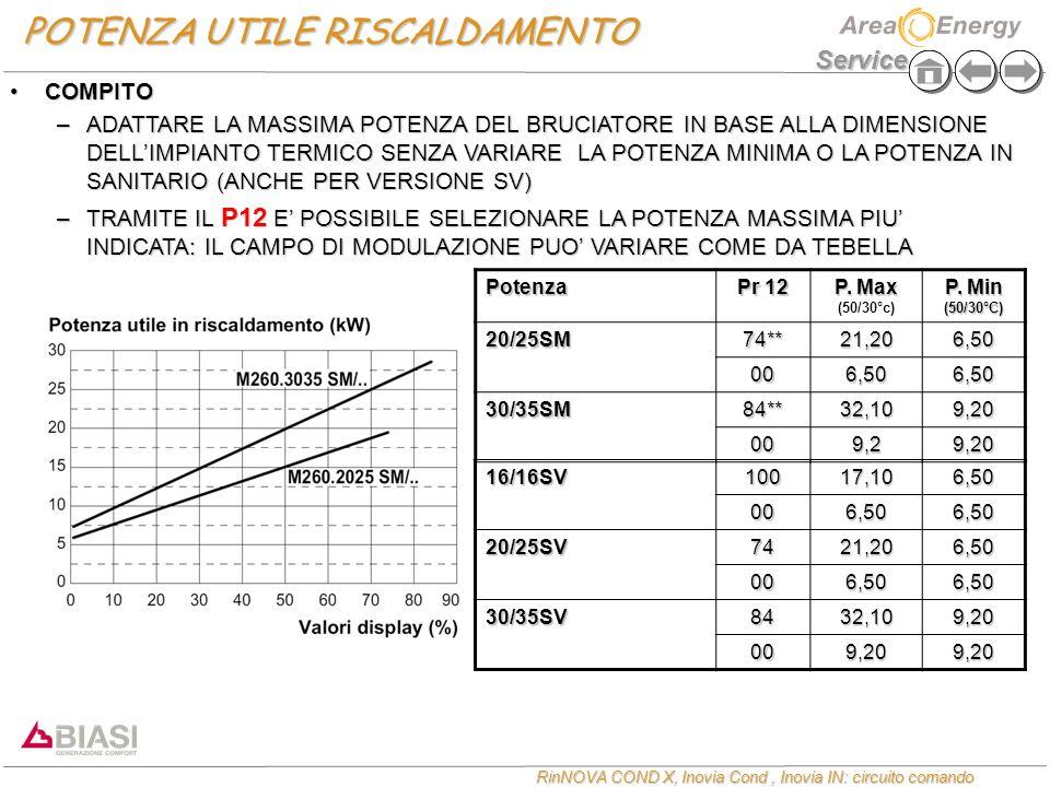 Service RinNOVA COND X, Inovia Cond, Inovia IN: circuito comando POTENZA UTILE RISCALDAMENTO 16/16SV10017,106,50 006,506,50 20/25SV7421,206,50 006,506