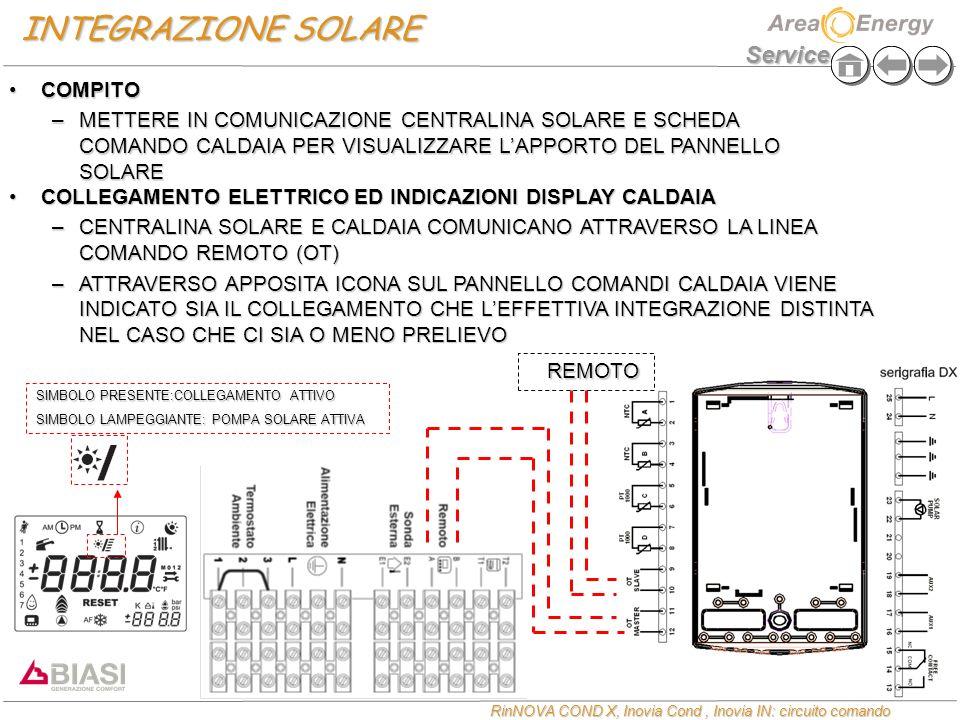 Service RinNOVA COND X, Inovia Cond, Inovia IN: circuito comando INTEGRAZIONE SOLARE COMPITOCOMPITO –METTERE IN COMUNICAZIONE CENTRALINA SOLARE E SCHE
