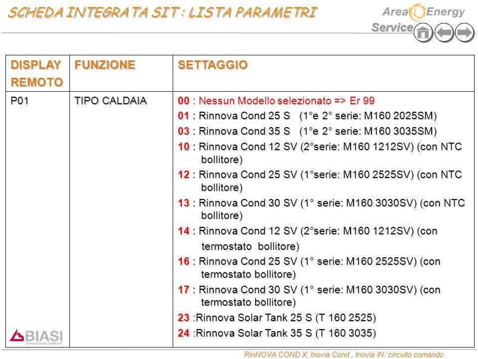 Service RinNOVA COND X, Inovia Cond, Inovia IN: circuito comando SCHEDA INTEGRATA SIT : LISTA PARAMETRI DISPLAYREMOTOFUNZIONESETTAGGIO P01 TIPO CALDAI