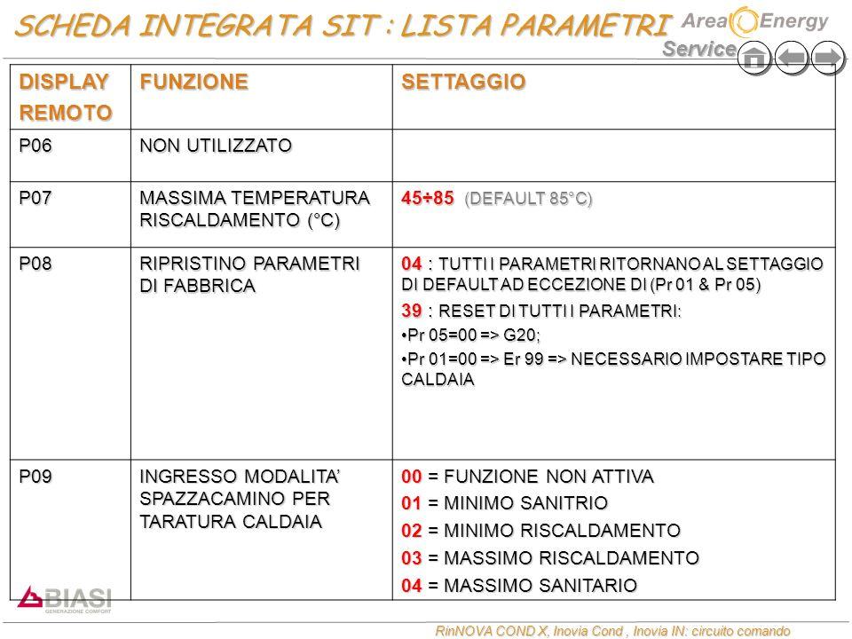 Service RinNOVA COND X, Inovia Cond, Inovia IN: circuito comando DISPLAYREMOTOFUNZIONESETTAGGIO P06 NON UTILIZZATO P07 MASSIMA TEMPERATURA RISCALDAMEN