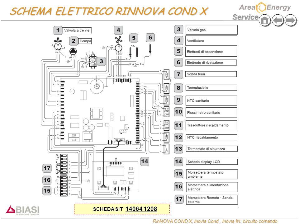 Service RinNOVA COND X, Inovia Cond, Inovia IN: circuito comando GESTIONE GUASTO SONDE GUASTO SONDE RISCALDAMENTOGUASTO SONDE RISCALDAMENTO –ANOMALIA TRAMITE DISPLAY: E06 + (sonda mandata) –ANOMALIA TRAMITE DISPLAY: E12 + (sonda ritorno) –UN GUASTO ALLE SONDE RISCALDAMENTO IMPEDISCE QUALUNQUE ACCENSIONE DEL BRUCIATORE; GUASTO SONDA SANITARIOGUASTO SONDA SANITARIO –ANOMALIA TRAMITE DISPLAY: E07 + –UN GUASTO ALLA SONDA SANITARIA (CORTO CIRCUITO O INTERROTTA) NON IMPEDISCE NESSUNA FUNZIONE; GUASTO SONDA ESTERNAGUASTO SONDA ESTERNA –ANOMALIA TRAMITE DISPLAY: E08 + –UN GUASTO ALLA SONDA ESTERNA NON IMPEDISCE NESSUNA FUNZIONE MA E ESCLUSA LA FUNZIONE TEMPERATURA SCORREVOLE; GUASTO SONDA FUMIGUASTO SONDA FUMI –ANOMALIA TRAMITE DISPLAY: E09 + –UN GUASTO ALLA SONDA FUMI IMPEDISCE QUALUNQUE ACCENSIONE DEL BRUCIATORE;