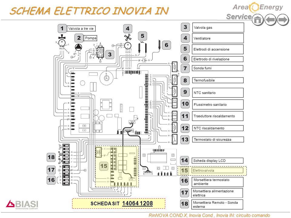 Service RinNOVA COND X, Inovia Cond, Inovia IN: circuito comando SCHEMA ELETTRICO INOVIA COND SCHEDA SIT 14064 1208
