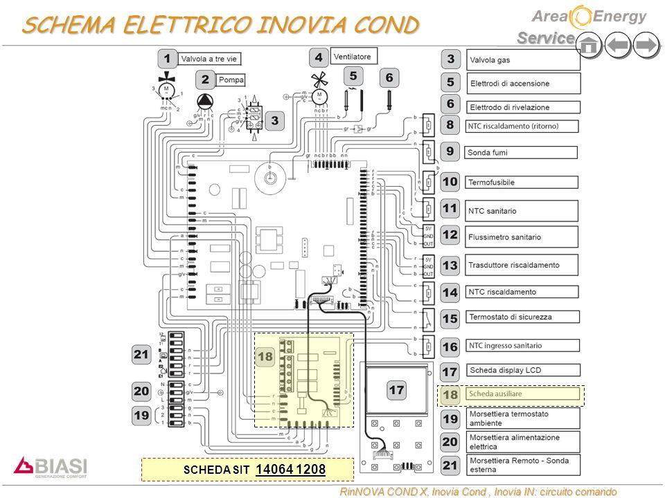 Service RinNOVA COND X, Inovia Cond, Inovia IN: circuito comando DISPLAYREMOTOFUNZIONESETTAGGIO P01 TIPO CALDAIA 49 : Inovia Cond 35 SV (M260 3035SV) (con NTC bollitore) 51 : Inovia Cond 16 SV (M260 1616SV) (con termostato bollitore) 52 : Inovia Cond 25 SV (M260 2025SV) (con termostato bollitore) 53 : Inovia Cond IN 16 SV (M261 16SV) (con termostato bollitore) 53 : Inovia Cond IN 25 SV (M261 25SV) (con termostato bollitore) 55 : Inovia Cond 35 SV (M260 3035SV) (con termostato bollitore) SCHEDA INTEGRATA SIT : LISTA PARAMETRI