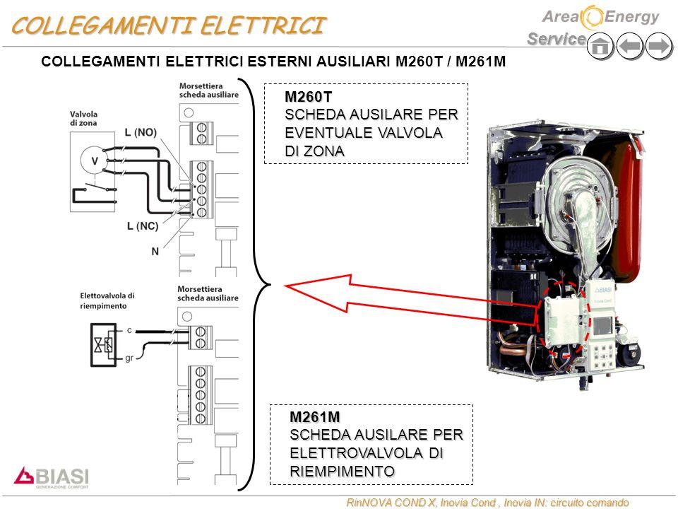 Service RinNOVA COND X, Inovia Cond, Inovia IN: circuito comando COLLEGAMENTI ELETTRICI COLLEGAMENTI ELETTRICI ESTERNI AUSILIARI M260T / M261MM260T SC