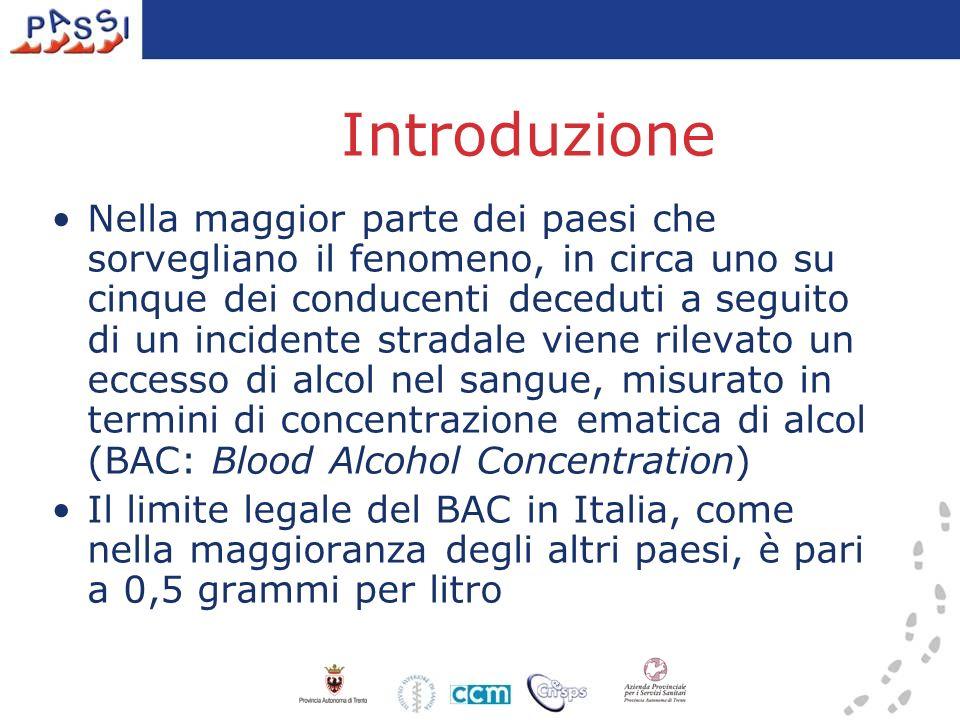 Incidenti alcol-correlati: giorno Sistema MITRIS 2002-2010