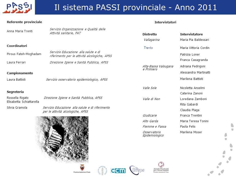 Il sistema PASSI provinciale - Anno 2011 Campionamento Laura Battisti Servizio osservatorio epidemiologico, APSS Referente provinciale Anna Maria Tren