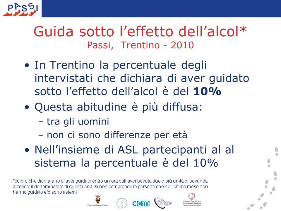 Guida sotto leffetto dellalcol* Passi, Trentino - 2010 In Trentino la percentuale degli intervistati che dichiara di aver guidato sotto leffetto della