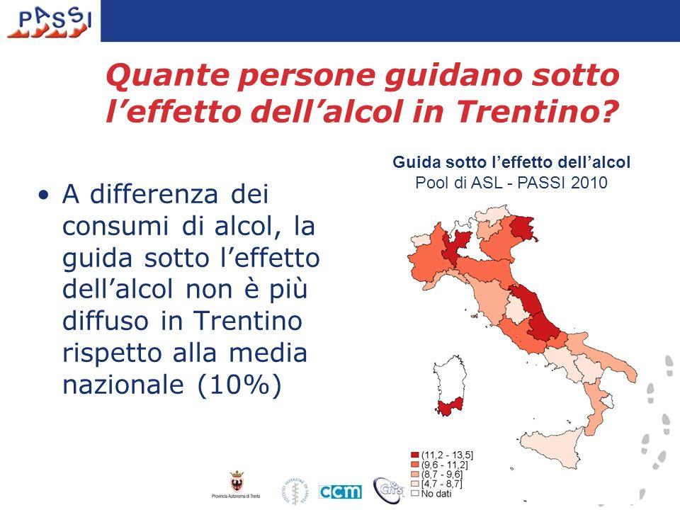 Quante persone guidano sotto leffetto dellalcol in Trentino? A differenza dei consumi di alcol, la guida sotto leffetto dellalcol non è più diffuso in