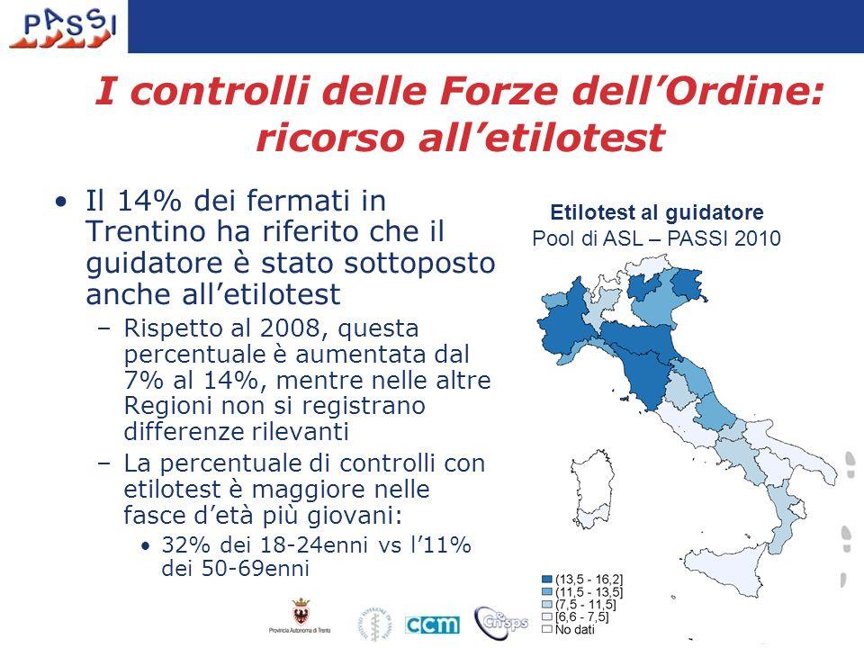 I controlli delle Forze dellOrdine: ricorso alletilotest Il 14% dei fermati in Trentino ha riferito che il guidatore è stato sottoposto anche alletilotest –Rispetto al 2008, questa percentuale è aumentata dal 7% al 14%, mentre nelle altre Regioni non si registrano differenze rilevanti –La percentuale di controlli con etilotest è maggiore nelle fasce detà più giovani: 32% dei 18-24enni vs l11% dei 50-69enni Etilotest al guidatore Pool di ASL – PASSI 2010