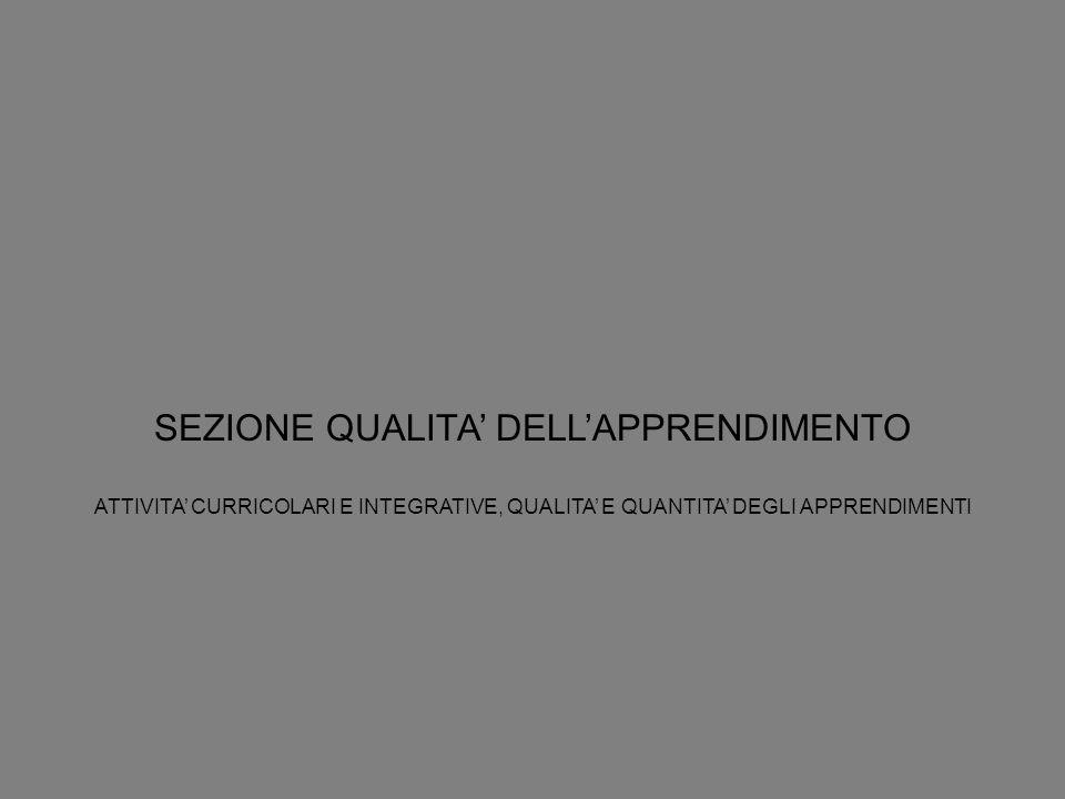LE DISCIPLINE OGGETTO DI STUDIO CONCORRONO ALLA FORMAZIONE DELLA TUA PERSONALITA ?