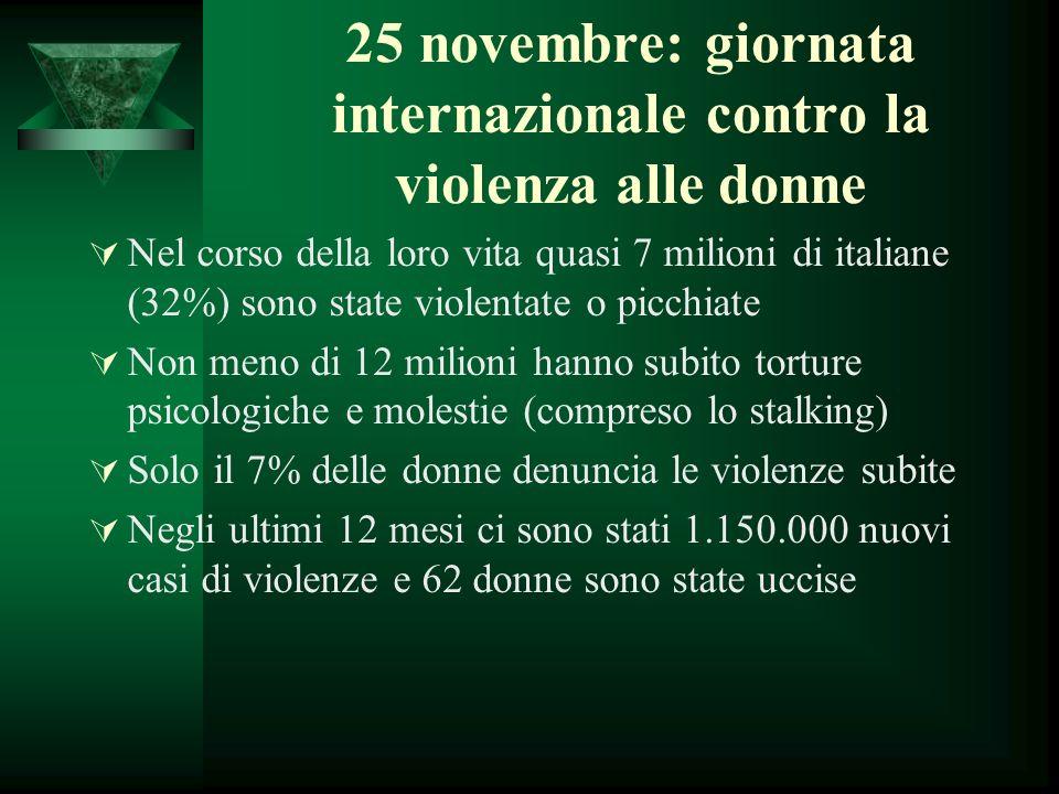 25 novembre: giornata internazionale contro la violenza alle donne Nel corso della loro vita quasi 7 milioni di italiane (32%) sono state violentate o picchiate Non meno di 12 milioni hanno subito torture psicologiche e molestie (compreso lo stalking) Solo il 7% delle donne denuncia le violenze subite Negli ultimi 12 mesi ci sono stati 1.150.000 nuovi casi di violenze e 62 donne sono state uccise