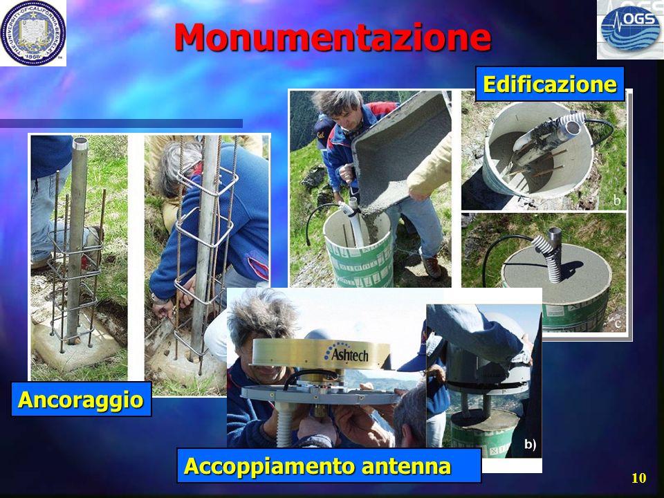 9 Scelta dei siti Visibilità dei satelliti;Visibilità dei satelliti; geologia; geologia; sicurezza e accesso; sicurezza e accesso; alimentazione e com