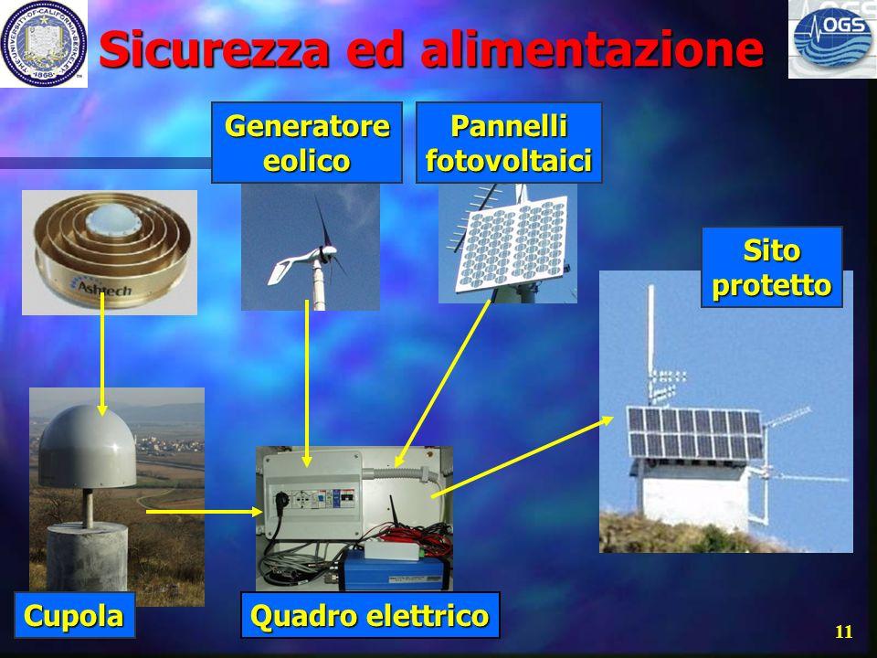 10 Monumentazione Ancoraggio Edificazione Accoppiamento antenna
