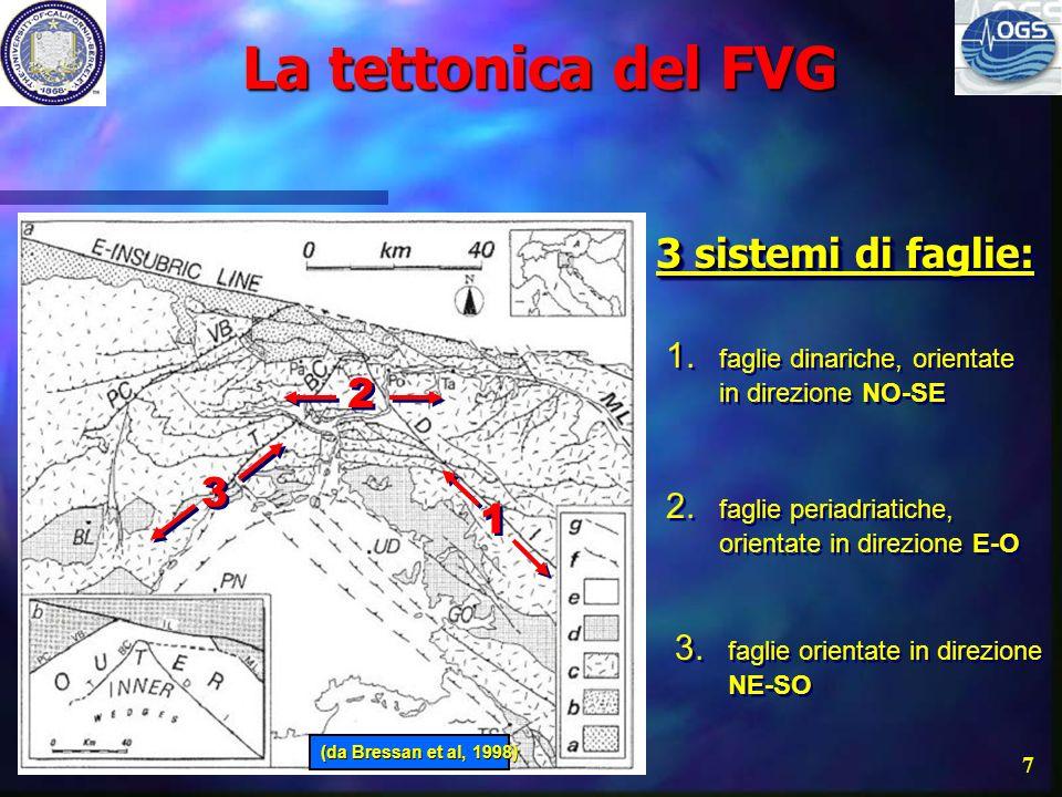6 FReDNet (Friuli Regional Deformation Network) Rete GPS permanente; Rete GPS permanente; rete a copertura regionale; rete a copertura regionale; camp