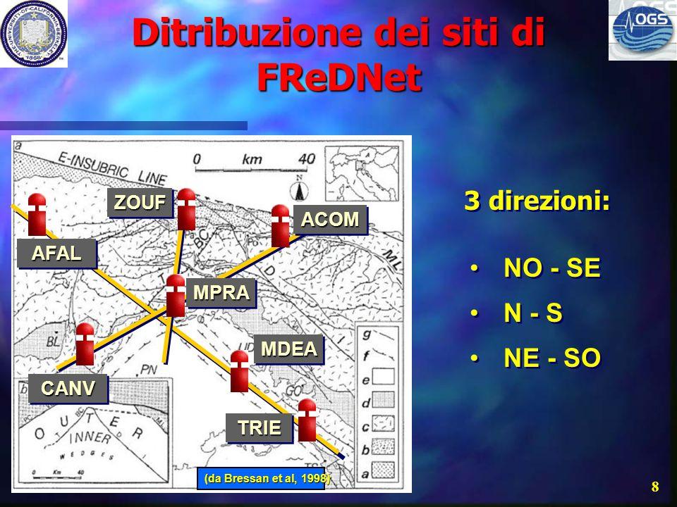 7 (da Bressan et al, 1998) La tettonica del FVG 3 sistemi di faglie: 1 1 1. faglie dinariche, orientate in direzione NO-SE 2 2 2. faglie periadriatich