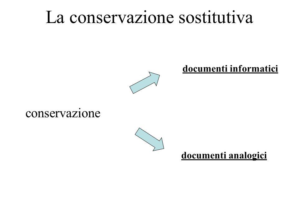 La conservazione sostitutiva conservazione documenti informatici documenti analogici