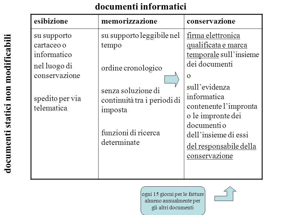 documenti informatici esibizionememorizzazioneconservazione su supporto cartaceo o informatico nel luogo di conservazione spedito per via telematica s
