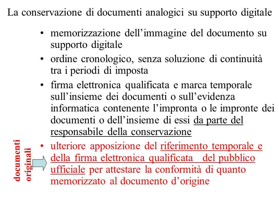 La conservazione di documenti analogici su supporto digitale memorizzazione dellimmagine del documento su supporto digitale ordine cronologico, senza