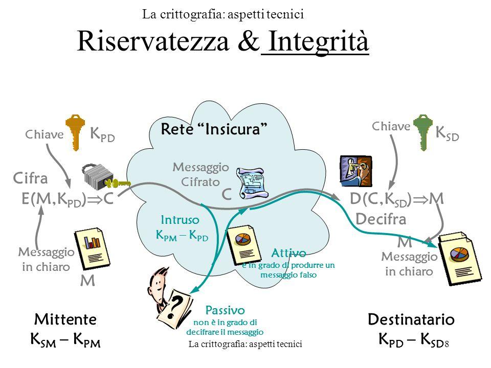 I principi in materia di conservazione Riproduzione e conservazione dei documenti.