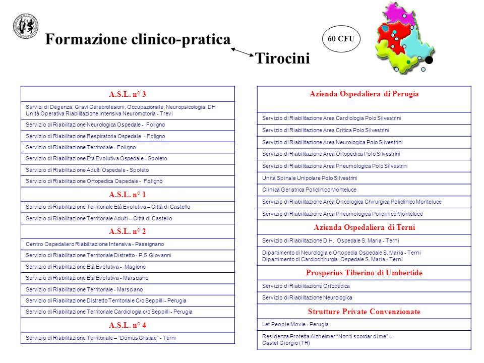 Formazione clinico-pratica Tirocini A.S.L. n° 3 Servizi di Degenza, Gravi Cerebrolesioni, Occupazionale, Neuropsicologia, DH Unità Operativa Riabilita
