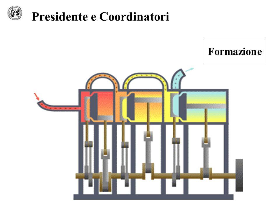 Presidente e Coordinatori Ridurre in ordine un insieme in modo da costituire un tutto organico Formazione