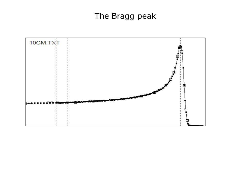 The Bragg peak