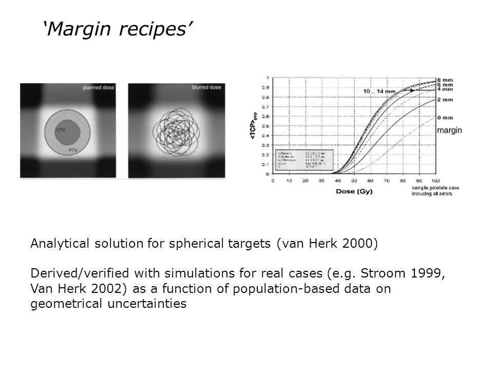 Margin recipes Analytical solution for spherical targets (van Herk 2000) Derived/verified with simulations for real cases (e.g. Stroom 1999, Van Herk