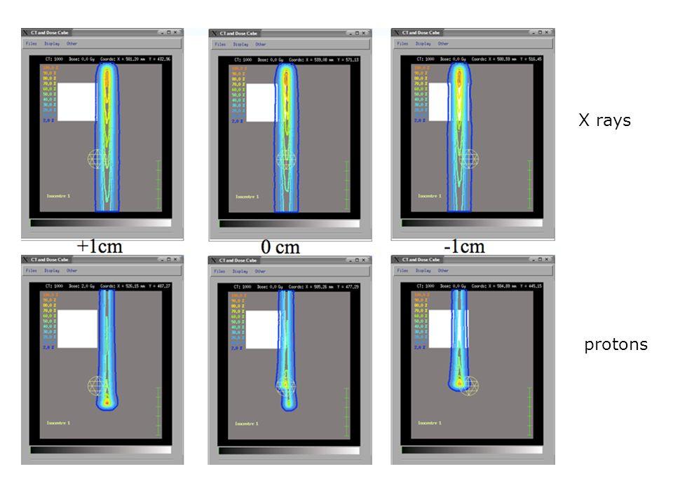 X rays protons