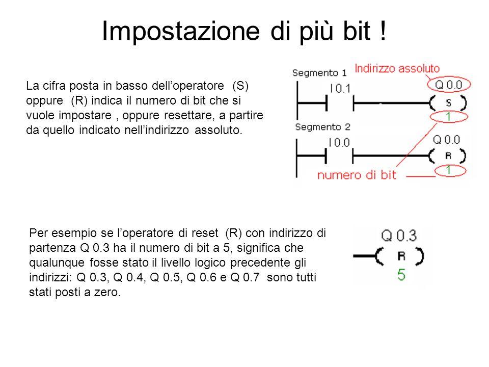 Impostazione di più bit ! La cifra posta in basso delloperatore (S) oppure (R) indica il numero di bit che si vuole impostare, oppure resettare, a par