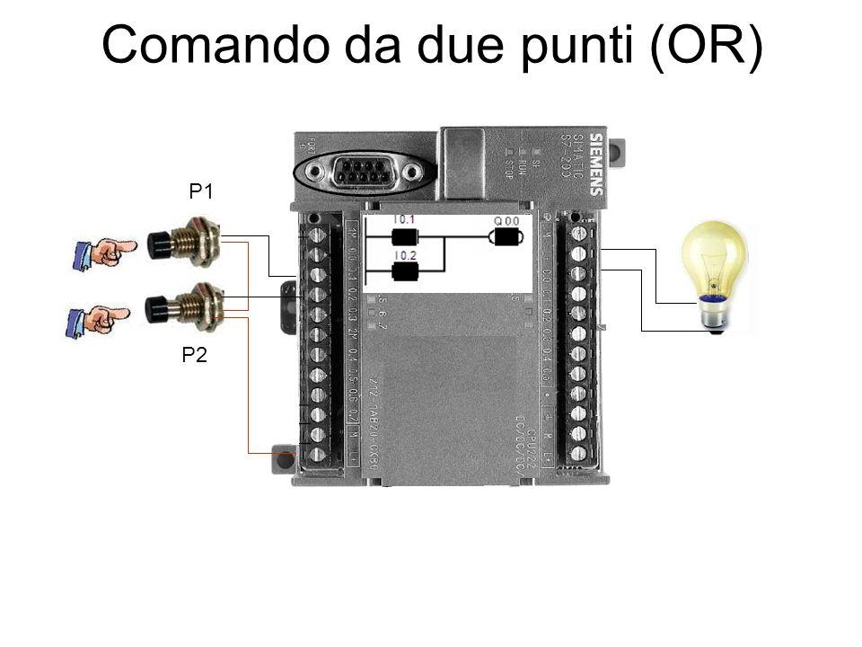 Comando da due punti (OR) P1 P2