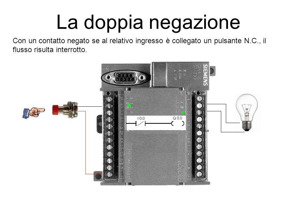 La doppia negazione Con un contatto negato se al relativo ingresso è collegato un pulsante N.C., il flusso risulta interrotto.
