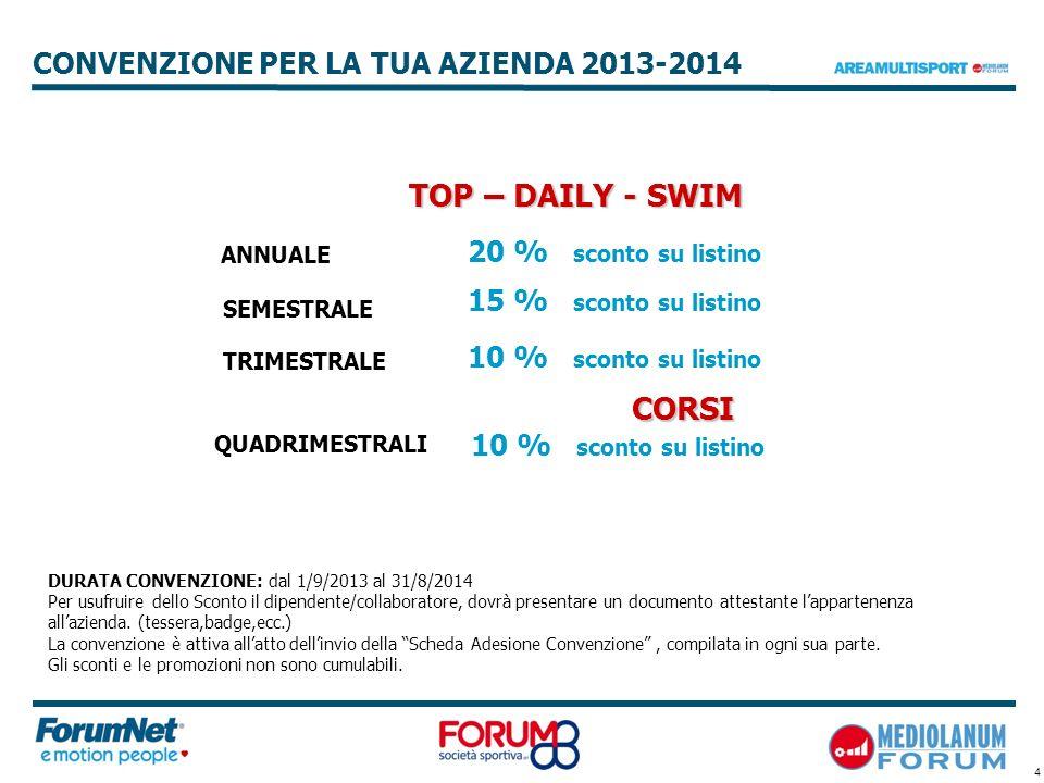 4 CONVENZIONE PER LA TUA AZIENDA 2013-2014 TRIMESTRALE ANNUALE SEMESTRALE TOP – DAILY - SWIM 20 % sconto su listino 15 % sconto su listino 10 % sconto