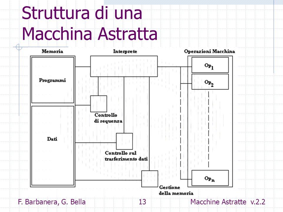 F. Barbanera, G. Bella 13 Macchine Astratte v.2.2 Struttura di una Macchina Astratta