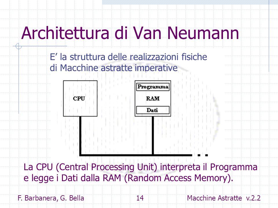 F. Barbanera, G. Bella 14 Macchine Astratte v.2.2 Architettura di Van Neumann E la struttura delle realizzazioni fisiche di Macchine astratte imperati