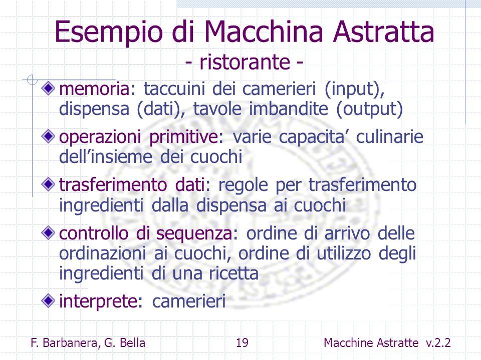 F. Barbanera, G. Bella 19 Macchine Astratte v.2.2 Esempio di Macchina Astratta - ristorante - memoria: taccuini dei camerieri (input), dispensa (dati)