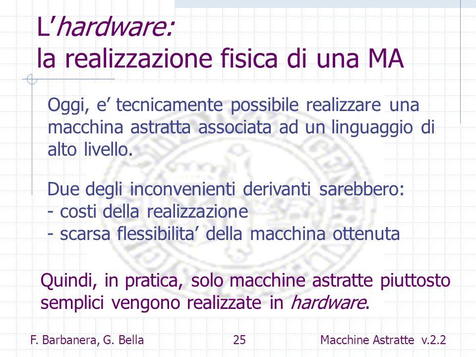 F. Barbanera, G. Bella 25 Macchine Astratte v.2.2 Lhardware: la realizzazione fisica di una MA Oggi, e tecnicamente possibile realizzare una macchina