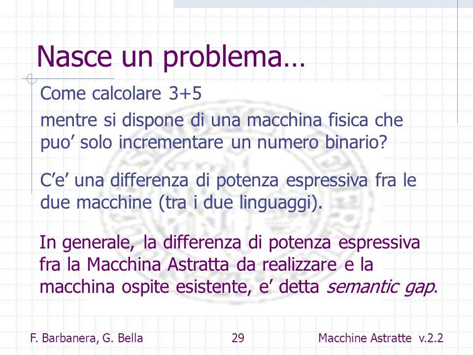 F. Barbanera, G. Bella 29 Macchine Astratte v.2.2 Nasce un problema… Ce una differenza di potenza espressiva fra le due macchine (tra i due linguaggi)