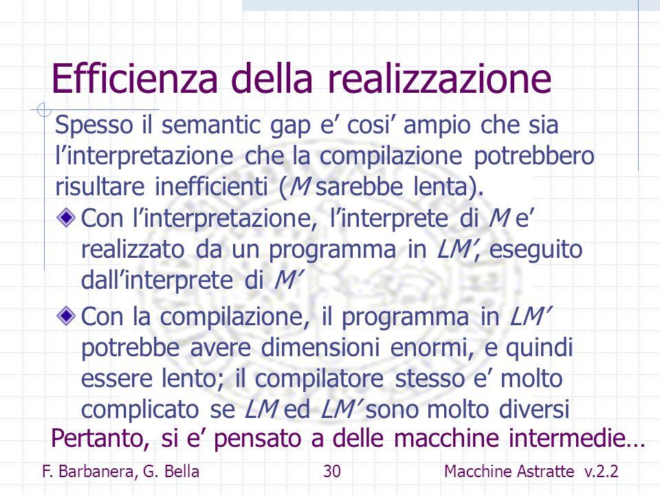 F. Barbanera, G. Bella 30 Macchine Astratte v.2.2 Efficienza della realizzazione Con linterpretazione, linterprete di M e realizzato da un programma i