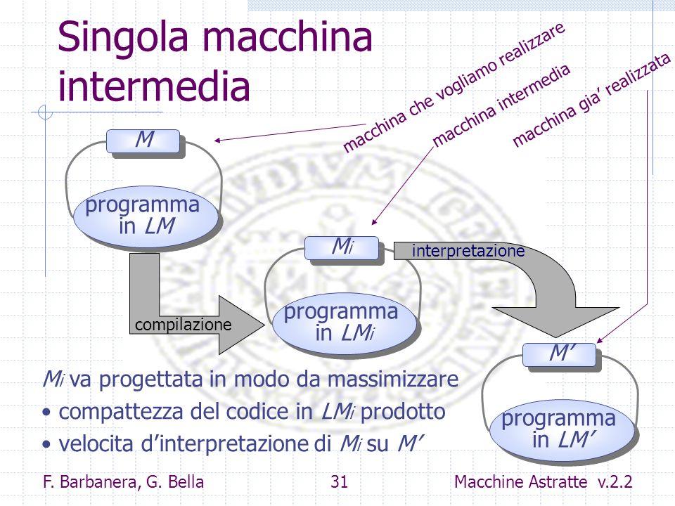 F. Barbanera, G. Bella 31 Macchine Astratte v.2.2 Singola macchina intermedia programma in LM programma in LM M M programma in LM i programma in LM i