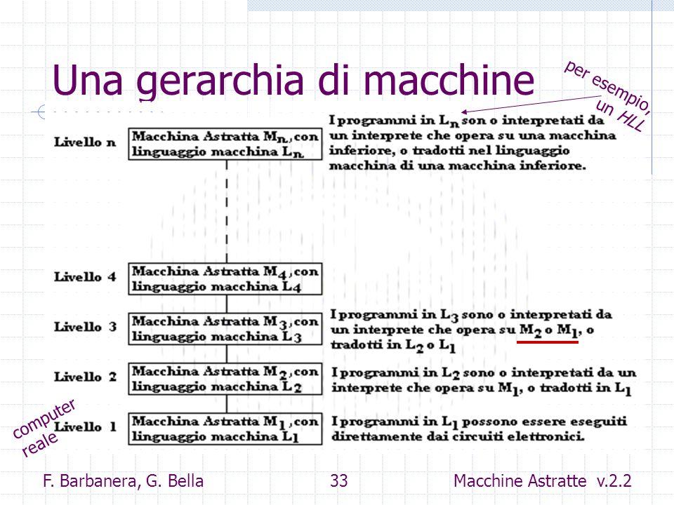 F. Barbanera, G. Bella 33 Macchine Astratte v.2.2 Una gerarchia di macchine computer reale per esempio, un HLL